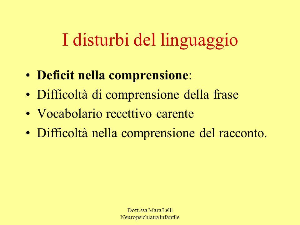 Dott.ssa Mara Lelli Neuropsichiatra infantile I disturbi del linguaggio Deficit nella comprensione: Difficoltà di comprensione della frase Vocabolario