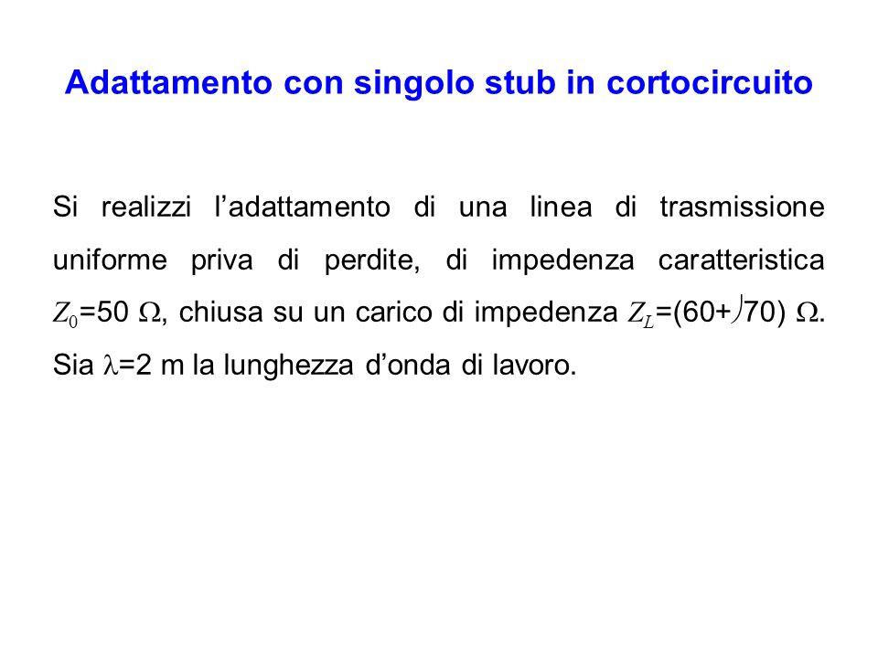 Adattamento con singolo stub in cortocircuito Si realizzi ladattamento di una linea di trasmissione uniforme priva di perdite, di impedenza caratteris
