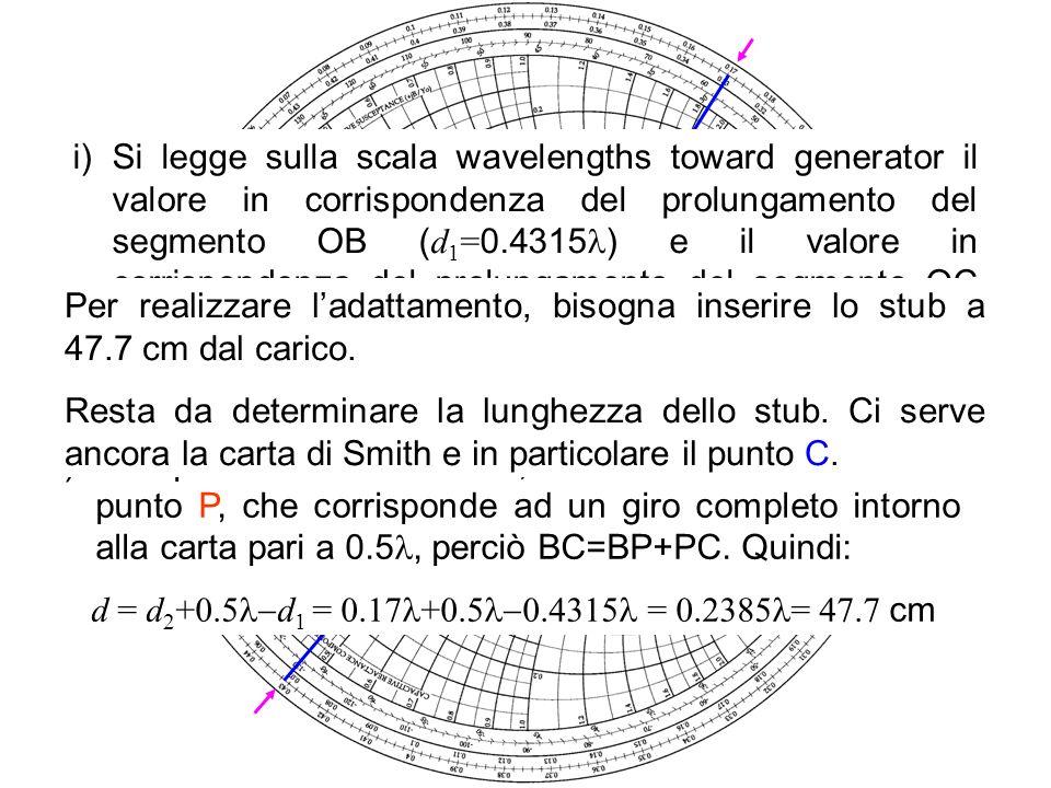 A B C i)Si legge sulla scala wavelengths toward generator il valore in corrispondenza del prolungamento del segmento OB ( d 1 = 0.4315 ) e il valore i