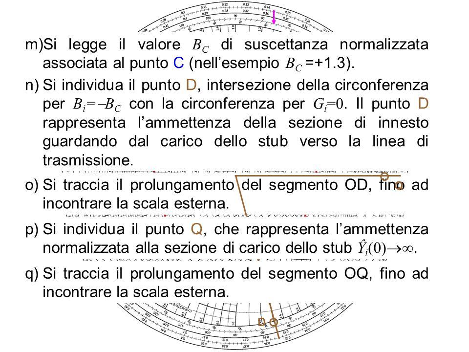 C m)Si legge il valore B C di suscettanza normalizzata associata al punto C (nellesempio B C =+1.3). n)Si individua il punto D, intersezione della cir