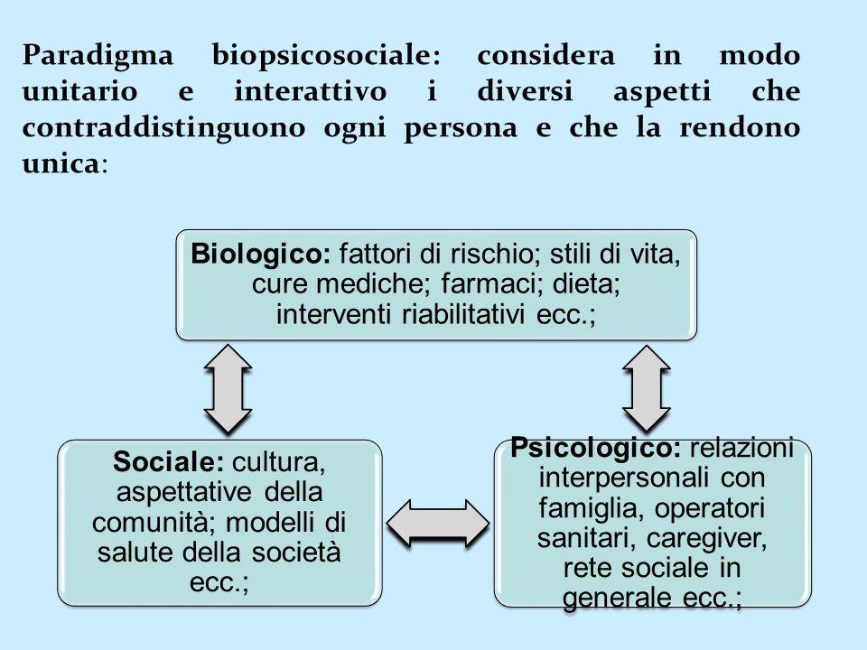 Paradigma biopsicosociale: considera in modo unitario e interattivo i diversi aspetti che contraddistinguono ogni persona e che la rendono unica: Biol