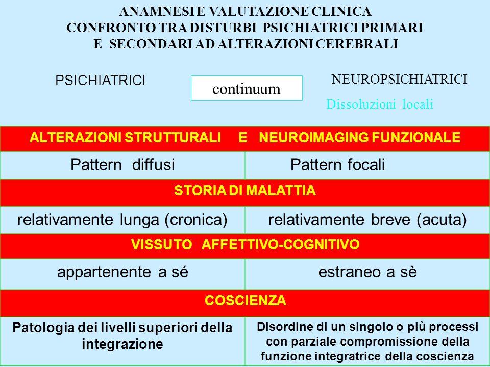 ANAMNESI E VALUTAZIONE CLINICA CONFRONTO TRA DISTURBI PSICHIATRICI PRIMARI E SECONDARI AD ALTERAZIONI CEREBRALI ALTERAZIONI STRUTTURALI E NEUROIMAGING