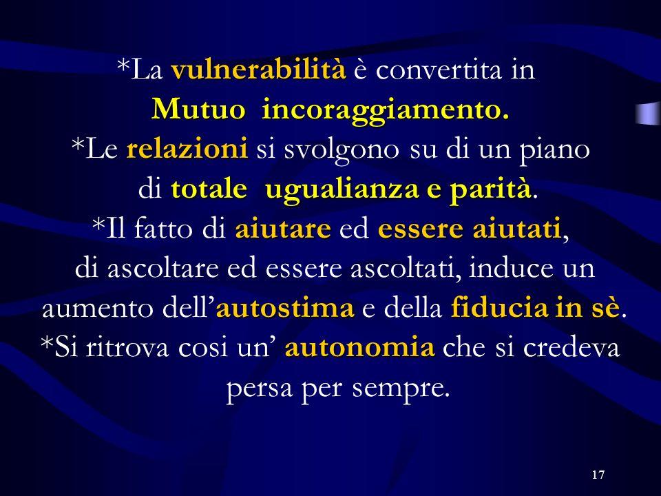 17 vulnerabilità *La vulnerabilità è convertita in Mutuo incoraggiamento.