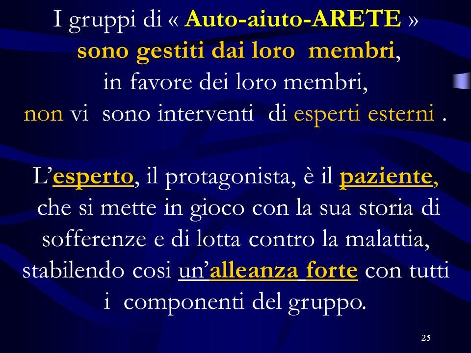 25 Auto-aiuto-ARETE I gruppi di « Auto-aiuto-ARETE » sono gestiti dai loro membri sono gestiti dai loro membri, in favore dei loro membri, non vi sono interventi di esperti esterni.