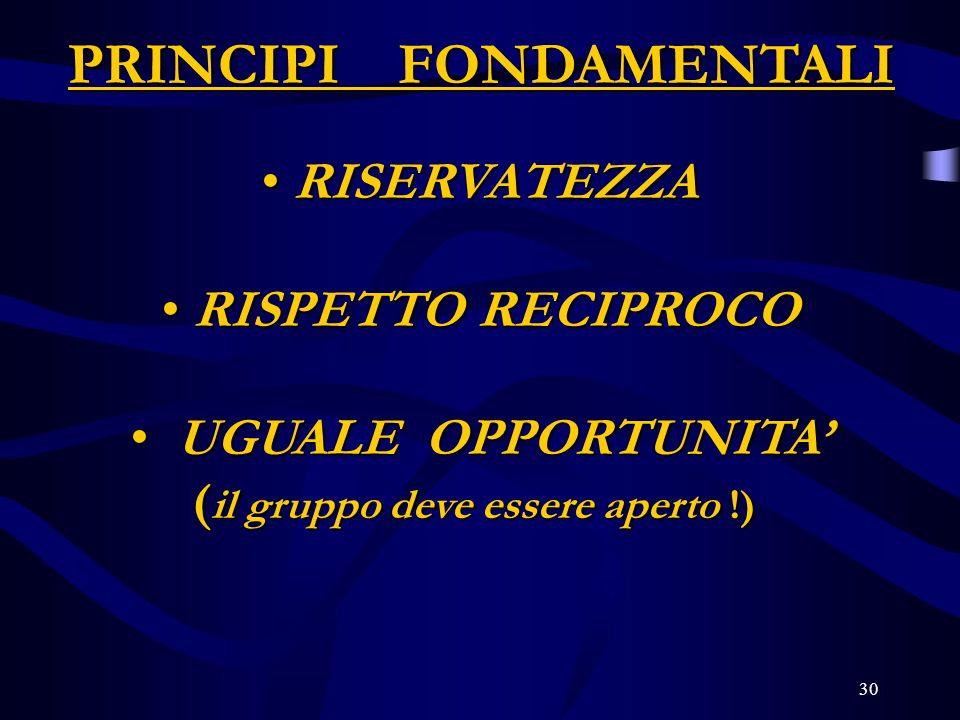 30 PRINCIPI FONDAMENTALI RISERVATEZZA RISERVATEZZA RISPETTO RECIPROCO RISPETTO RECIPROCO UGUALE OPPORTUNITA UGUALE OPPORTUNITA ( il gruppo deve essere aperto !)
