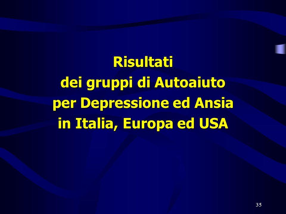 35 Risultati dei gruppi di Autoaiuto per Depressione ed Ansia in Italia, Europa ed USA