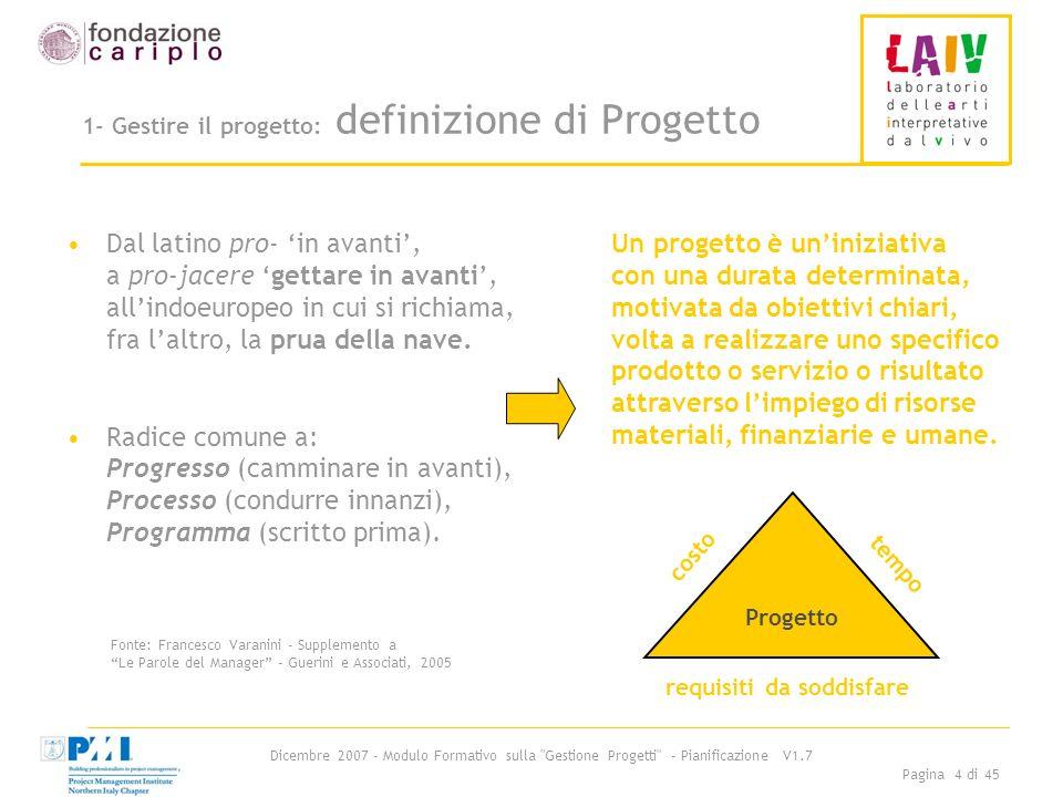 Dicembre 2007 - Modulo Formativo sulla Gestione Progetti - Pianificazione V1.7 Pagina 25 di 45 Passo 2- : Metafore dellAlbero di progetto e la tua metafora.