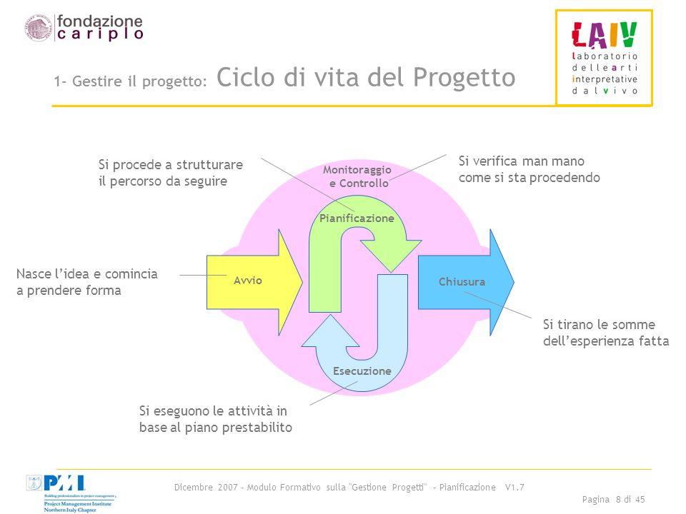 Dicembre 2007 - Modulo Formativo sulla Gestione Progetti - Pianificazione V1.7 Pagina 19 di 45 Passo 2-: Esempio di Albero di progetto 1/6 1° livello Risultati