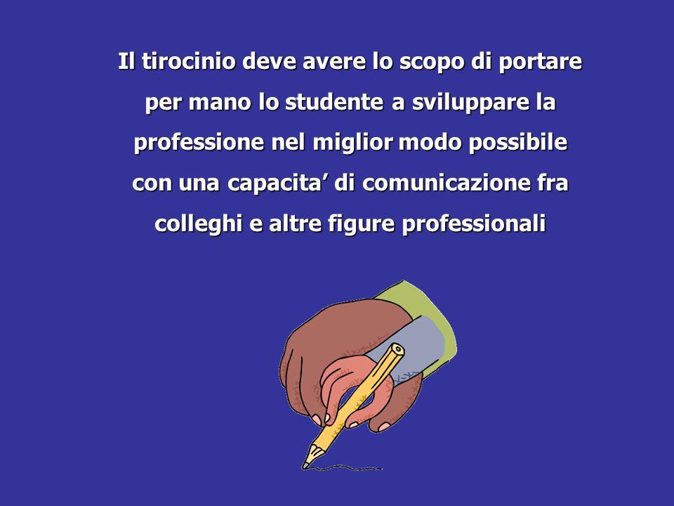 Il tirocinio deve avere lo scopo di portare per mano lo studente a sviluppare la professione nel miglior modo possibile con una capacita di comunicazi