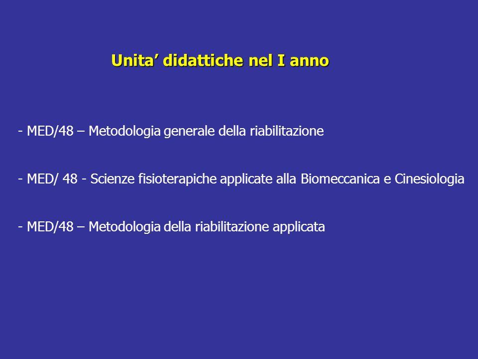 - MED/48 – Metodologia generale della riabilitazione - MED/ 48 - Scienze fisioterapiche applicate alla Biomeccanica e Cinesiologia - MED/48 – Metodolo