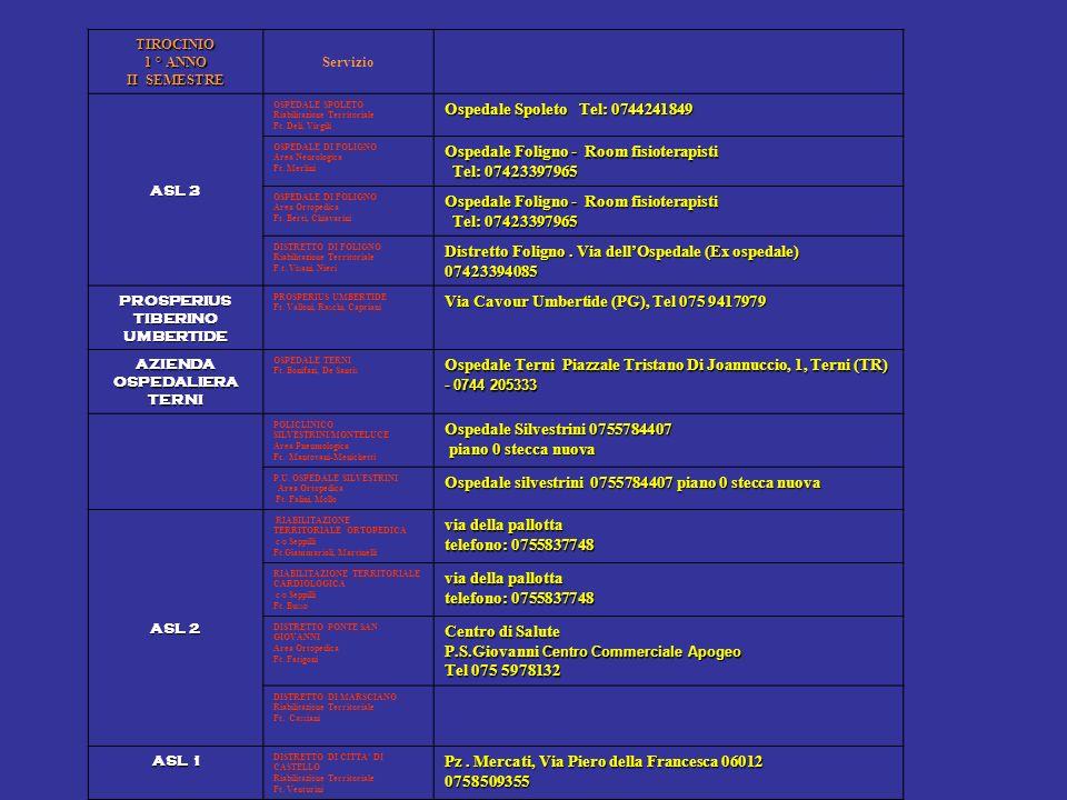 TIROCINIO 1 ° ANNO II SEMESTRE Servizio ASL 3 OSPEDALE SPOLETO Riabilitazione Territoriale Ft. Deli, Virgili Ospedale Spoleto Tel: 0744241849 OSPEDALE
