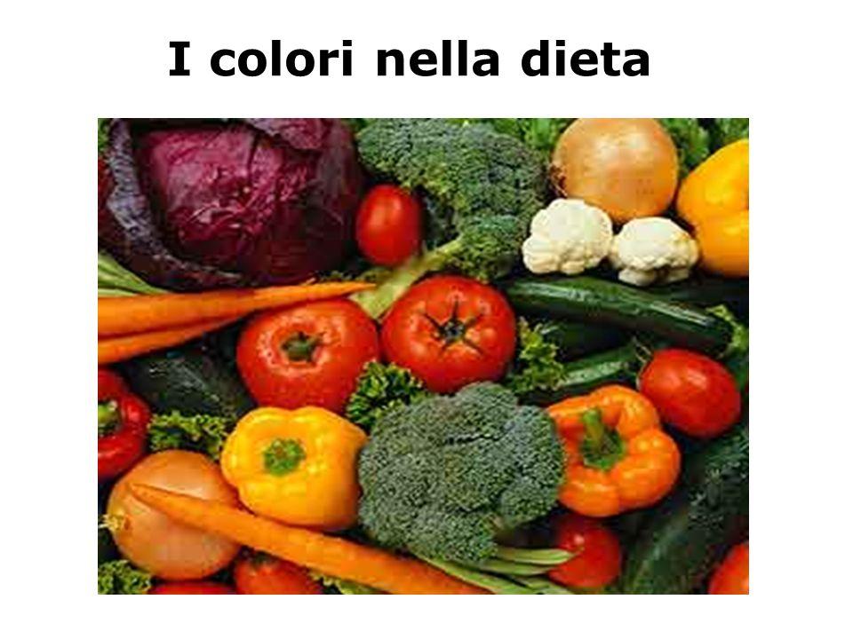 I colori nella dieta
