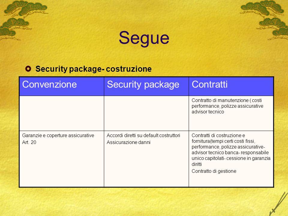 Segue Security package- costruzione ConvenzioneSecurity packageContratti Contratto di manutenzione ( costi performance, polizze assicurative advisor t