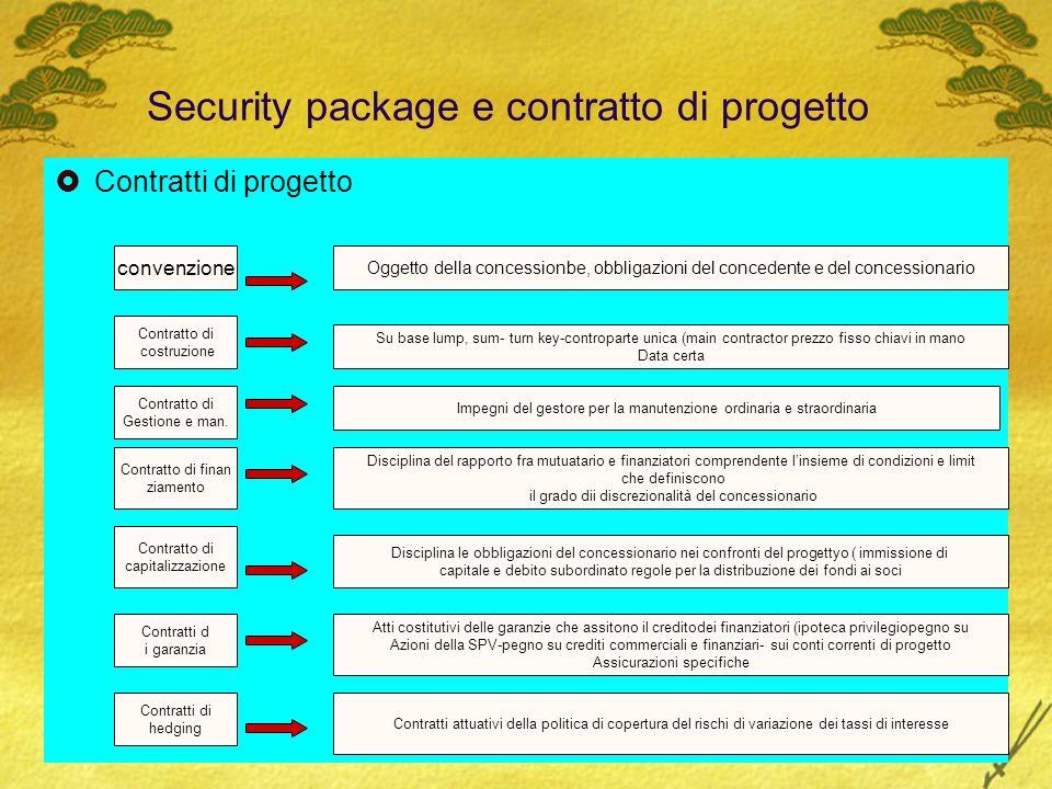 Security package e contratto di progetto Contratti di progetto convenzione Contratto di costruzione Contratto di Gestione e man. Contratto di finan zi