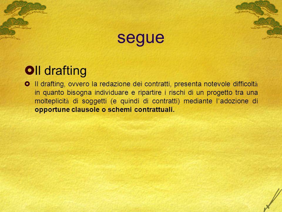 segue Il drafting Il drafting, ovvero la redazione dei contratti, presenta notevole difficolt à in quanto bisogna individuare e ripartire i rischi di