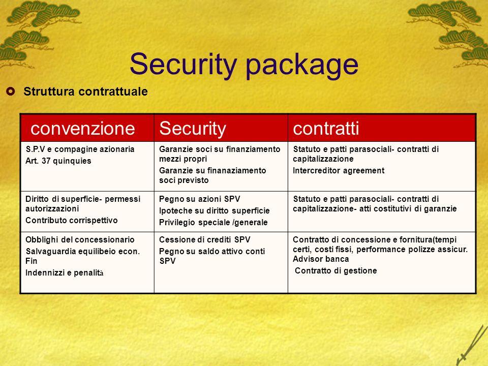 Security package Struttura contrattuale convenzioneSecuritycontratti S.P.V e compagine azionaria Art. 37 quinquies Garanzie soci su finanziamento mezz