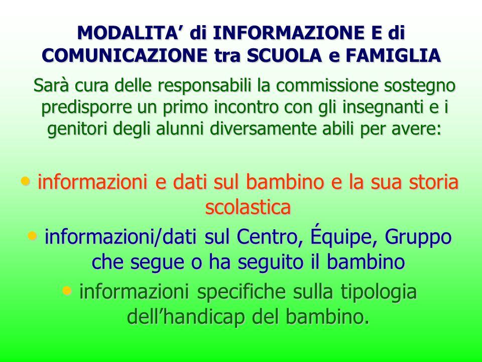 MODALITA di INFORMAZIONE E di COMUNICAZIONE tra SCUOLA e FAMIGLIA informazioni e dati sul bambino e la sua storia scolastica informazioni/dati sul Cen