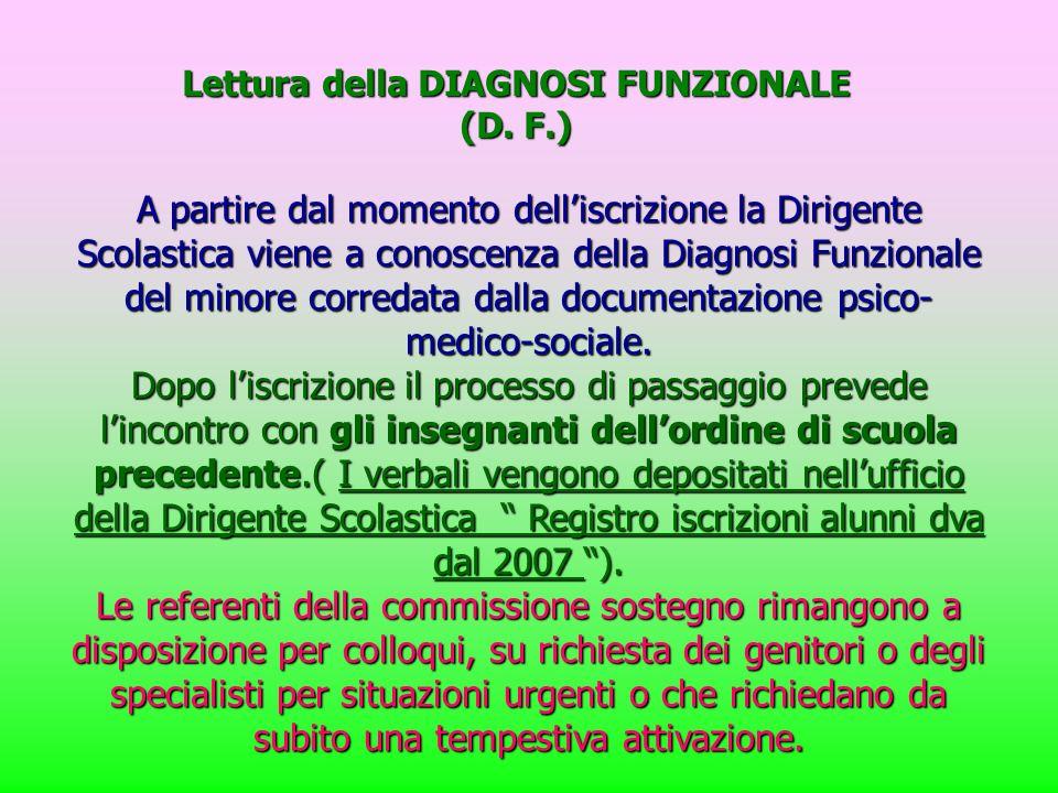Lettura della DIAGNOSI FUNZIONALE (D. F.) A partire dal momento delliscrizione la Dirigente Scolastica viene a conoscenza della Diagnosi Funzionale de