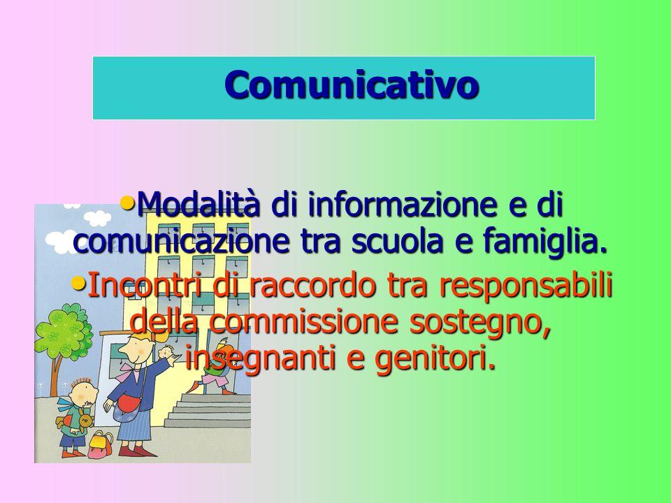 Comunicativo Modalità di informazione e di comunicazione tra scuola e famiglia. Incontri di raccordo tra responsabili della commissione sostegno, inse