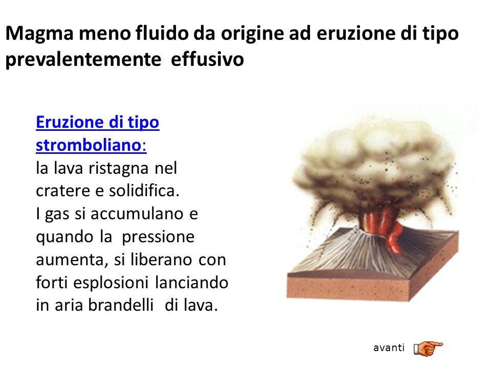 Magma meno fluido da origine ad eruzione di tipo prevalentemente effusivo Eruzione di tipo stromboliano: la lava ristagna nel cratere e solidifica. I