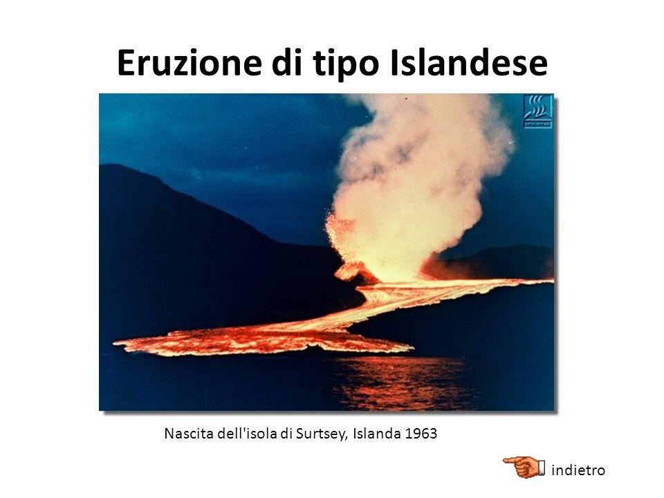 Magma meno fluido da origine ad eruzione di tipo prevalentemente effusivo Eruzione di tipo stromboliano: la lava ristagna nel cratere e solidifica.