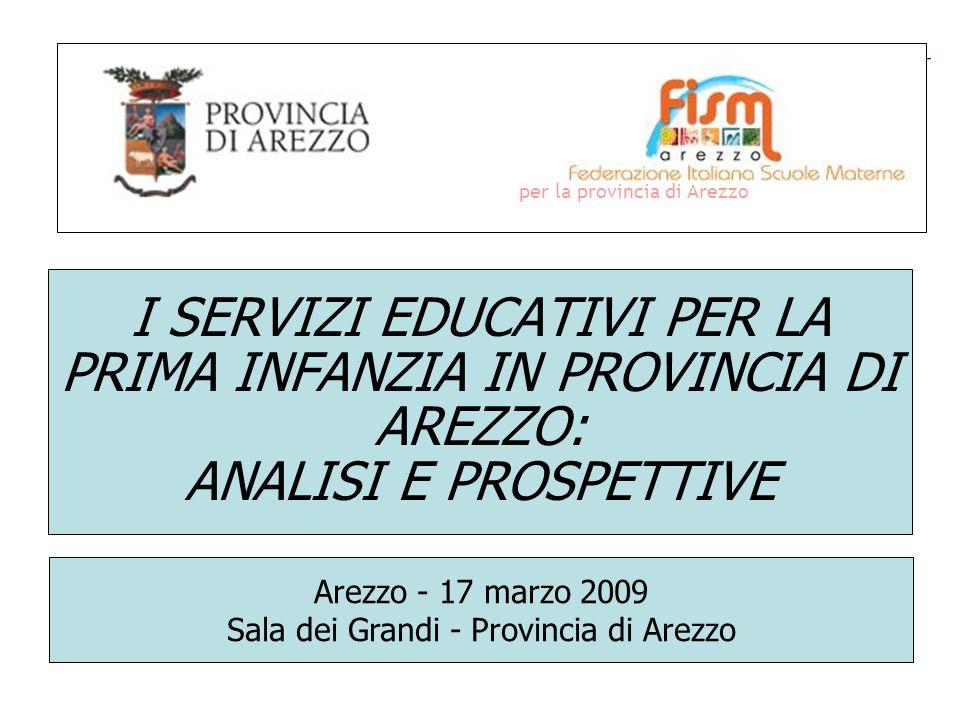I servizi educativi per la prima infanzia in provincia di Arezzo12 di 24 La governance dellofferta territoriale 6 in Casentino 1 in Valdarno 4 in Valtiberina 5% popol.