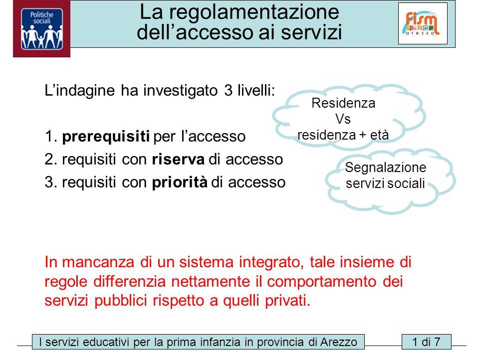 I servizi educativi per la prima infanzia in provincia di Arezzo13 di 24 La regolamentazione dellaccesso ai servizi I servizi educativi per la prima i