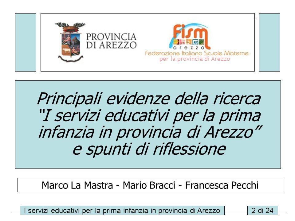 I servizi educativi per la prima infanzia in provincia di Arezzo13 di 24 La regolamentazione dellaccesso ai servizi I servizi educativi per la prima infanzia in provincia di Arezzo1 di 7 Lindagine ha investigato 3 livelli: 1.