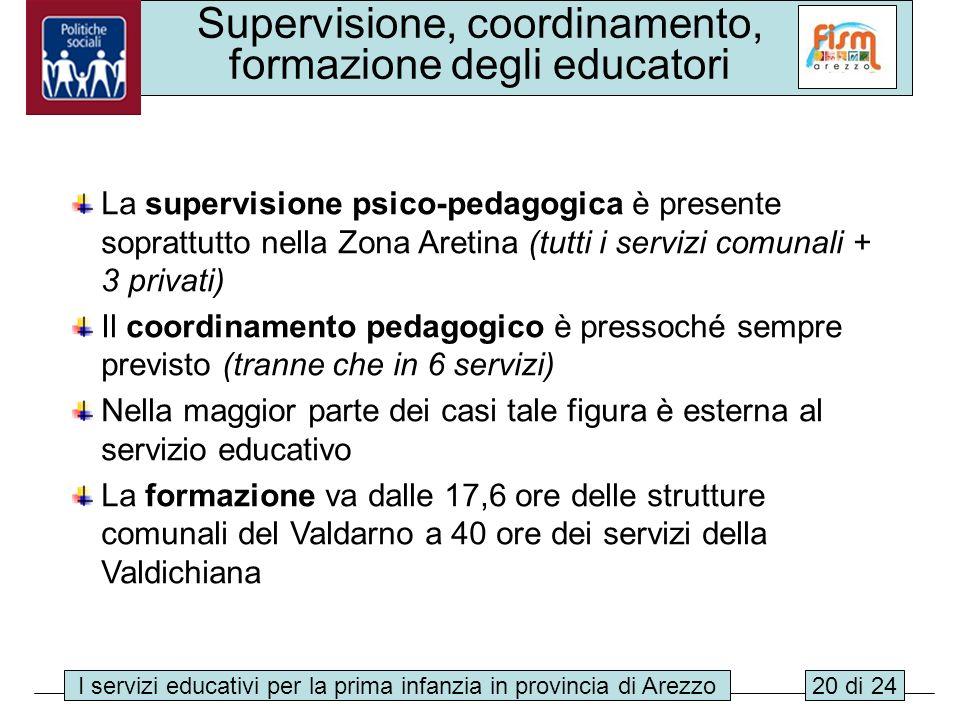 I servizi educativi per la prima infanzia in provincia di Arezzo20 di 24 Supervisione, coordinamento, formazione degli educatori La supervisione psico