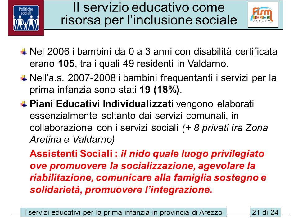 I servizi educativi per la prima infanzia in provincia di Arezzo21 di 24 Il servizio educativo come risorsa per linclusione sociale Nel 2006 i bambini