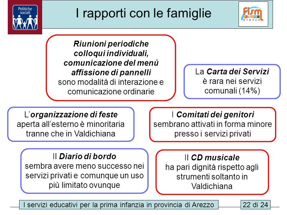 I servizi educativi per la prima infanzia in provincia di Arezzo22 di 24 I rapporti con le famiglie Riunioni periodiche colloqui individuali, comunica