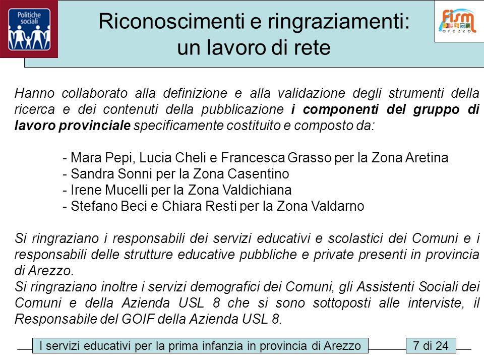 I servizi educativi per la prima infanzia in provincia di Arezzo18 di 24 Rapporto bambini-educatori nelle diverse tipologie di servizio Il rapporto bambini-educatori è sempre inferiore agli standard prefissi dalla normativa