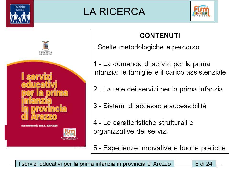 I servizi educativi per la prima infanzia in provincia di Arezzo9 di 24 Ampiezza dellofferta 73 servizi educativi 59 nidi dinfanzia (tra i quali 3 sez.