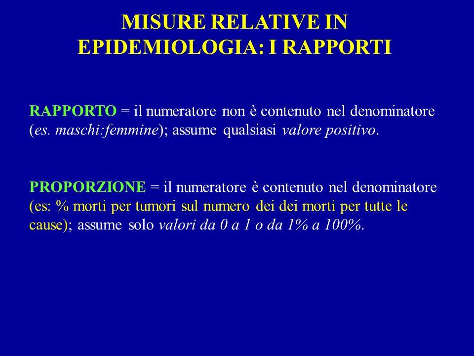 MISURE RELATIVE IN EPIDEMIOLOGIA: I RAPPORTI RAPPORTO = il numeratore non è contenuto nel denominatore (es. maschi:femmine); assume qualsiasi valore p