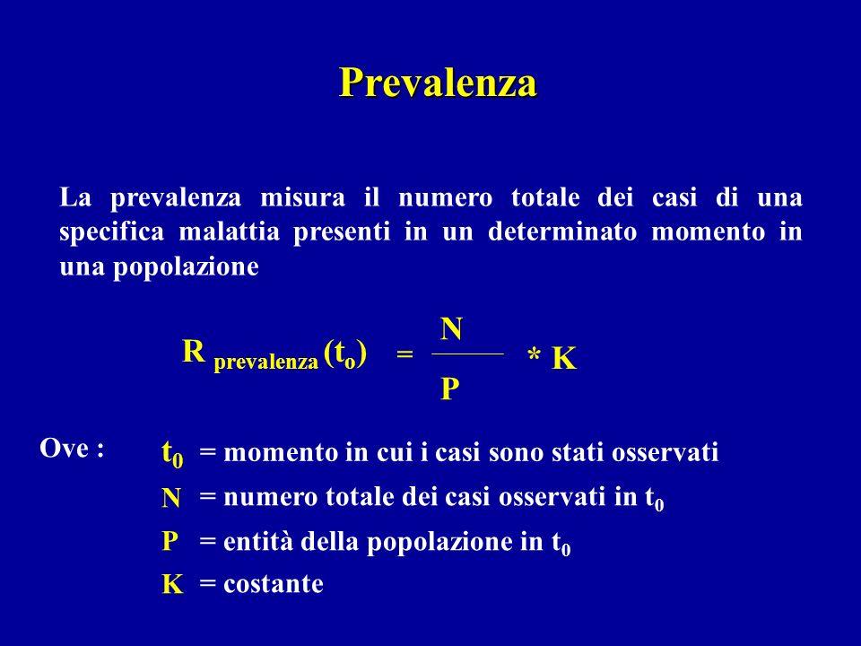 Prevalenza La prevalenza misura il numero totale dei casi di una specifica malattia presenti in un determinato momento in una popolazione R prevalenza