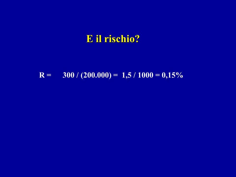 R =300 / (200.000) = 1,5 / 1000 = 0,15% E il rischio?