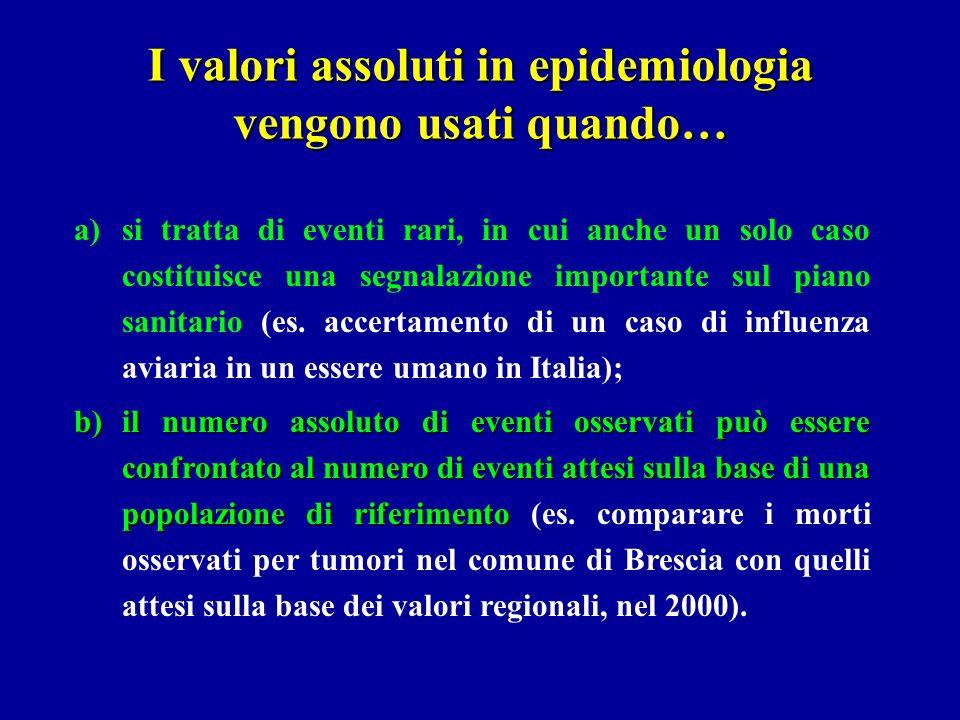 t0t0 t1t1 1 2 3 4 5 6 7 8 9 10 Soggetto in SaluteSoggetto ammalato Prevalenza puntuale t 0 = Prevalenza periodale t 0 -t 1 = Incidenza t 0 -t 1 = t 1 = 3/10 (30%)2/10 (20%) 6/10 (60%) 4/8 (50%)