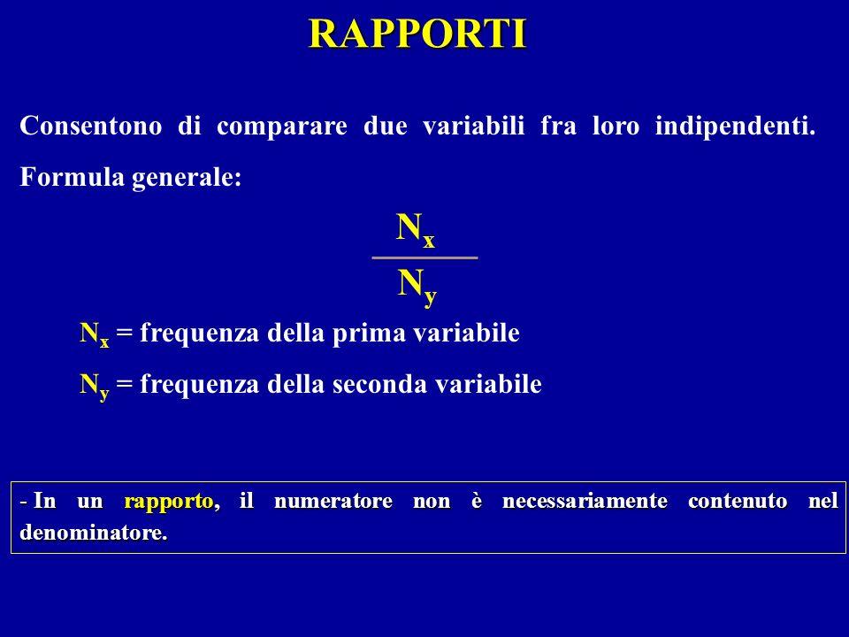 RAPPORTI Consentono di comparare due variabili fra loro indipendenti. Formula generale: NxNx NyNy N x = frequenza della prima variabile N y = frequenz
