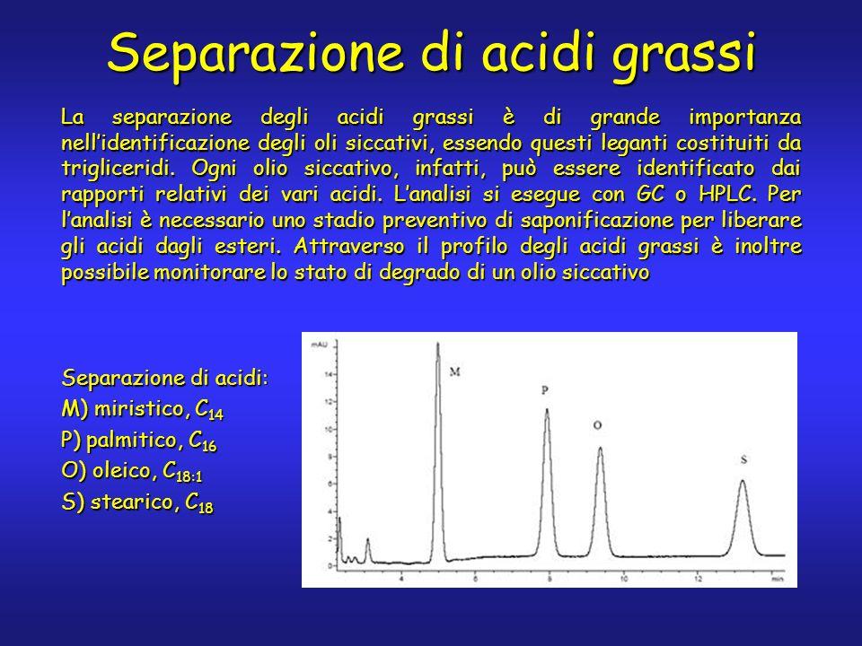 Separazione di acidi grassi La separazione degli acidi grassi è di grande importanza nellidentificazione degli oli siccativi, essendo questi leganti c