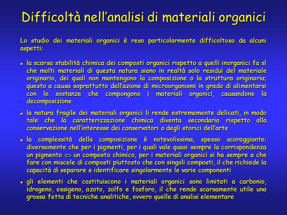 Lo studio dei materiali organici è reso particolarmente difficoltoso da alcuni aspetti: la scarsa stabilità chimica dei composti organici rispetto a q