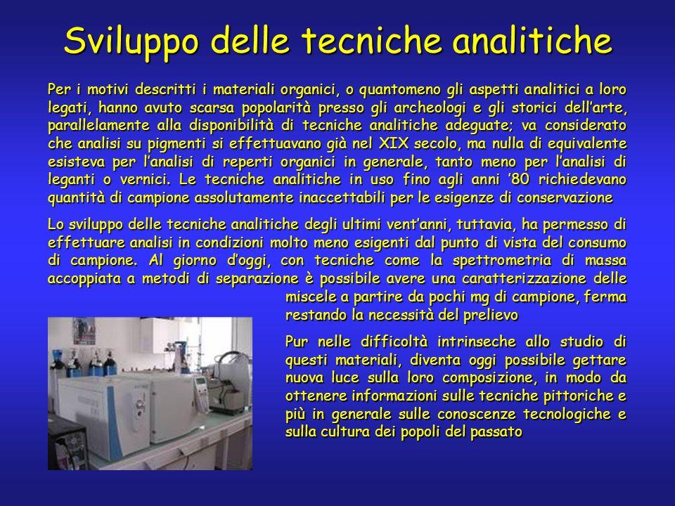 Sviluppo delle tecniche analitiche Per i motivi descritti i materiali organici, o quantomeno gli aspetti analitici a loro legati, hanno avuto scarsa p
