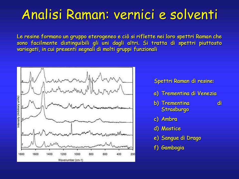 Analisi Raman: vernici e solventi Le resine formano un gruppo eterogeneo e ciò si riflette nei loro spettri Raman che sono facilmente distinguibili gl