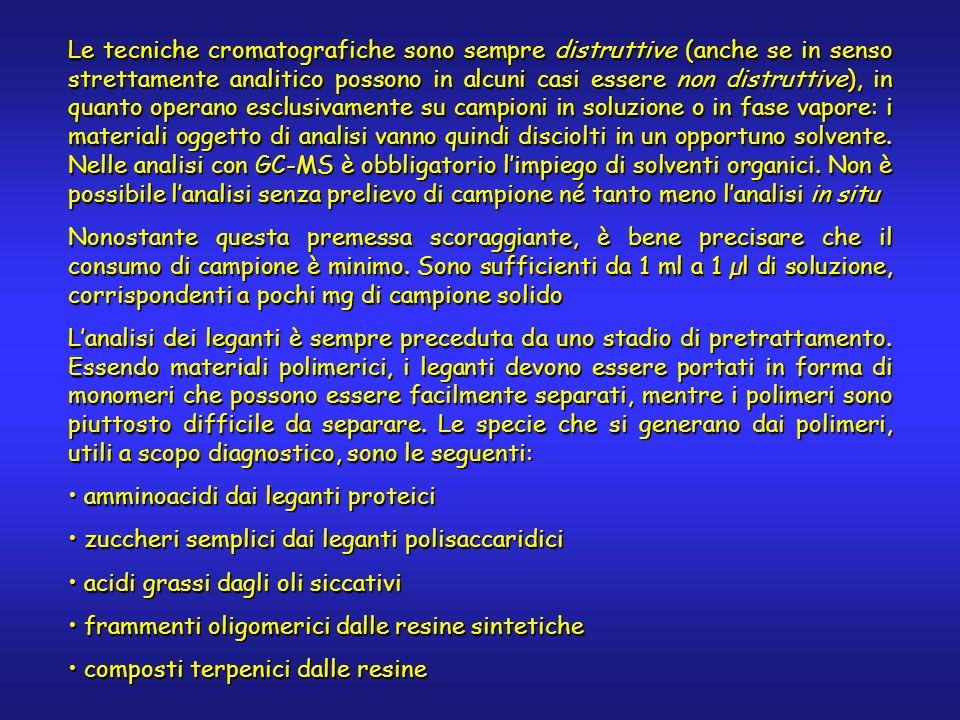 OlioPalmitico (C 16 ) Stearico (C 18 ) Oleico (C 18:1 ) Linoleico (C 18:2 ) Linolenico (C 18:3 ) Lino74221651 Papavero10211725 Noce72176012 Cartamo8317702 Soia12225538 Girasole6526630 Oliva10-122-370-807-10 < 1