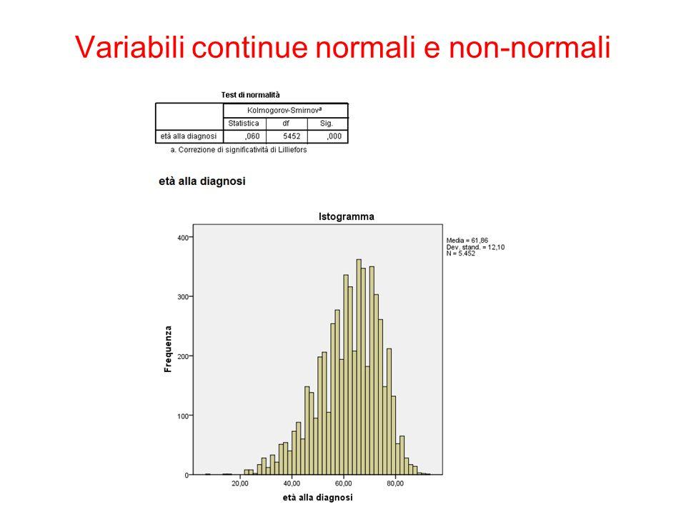 The Platinum Journal Variabili continue normali e non-normali