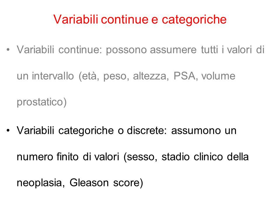 The Platinum Journal Variabili continue e categoriche Variabili continue: possono assumere tutti i valori di un intervallo (età, peso, altezza, PSA, v