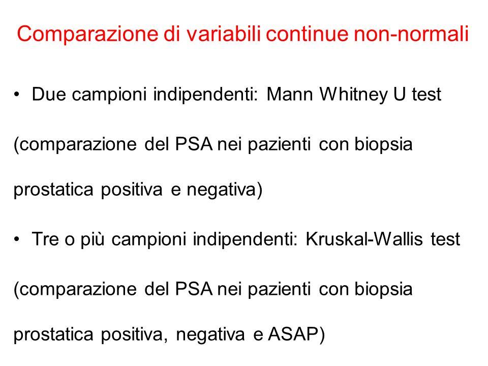 The Platinum Journal Comparazione di variabili continue non-normali Due campioni indipendenti: Mann Whitney U test (comparazione del PSA nei pazienti