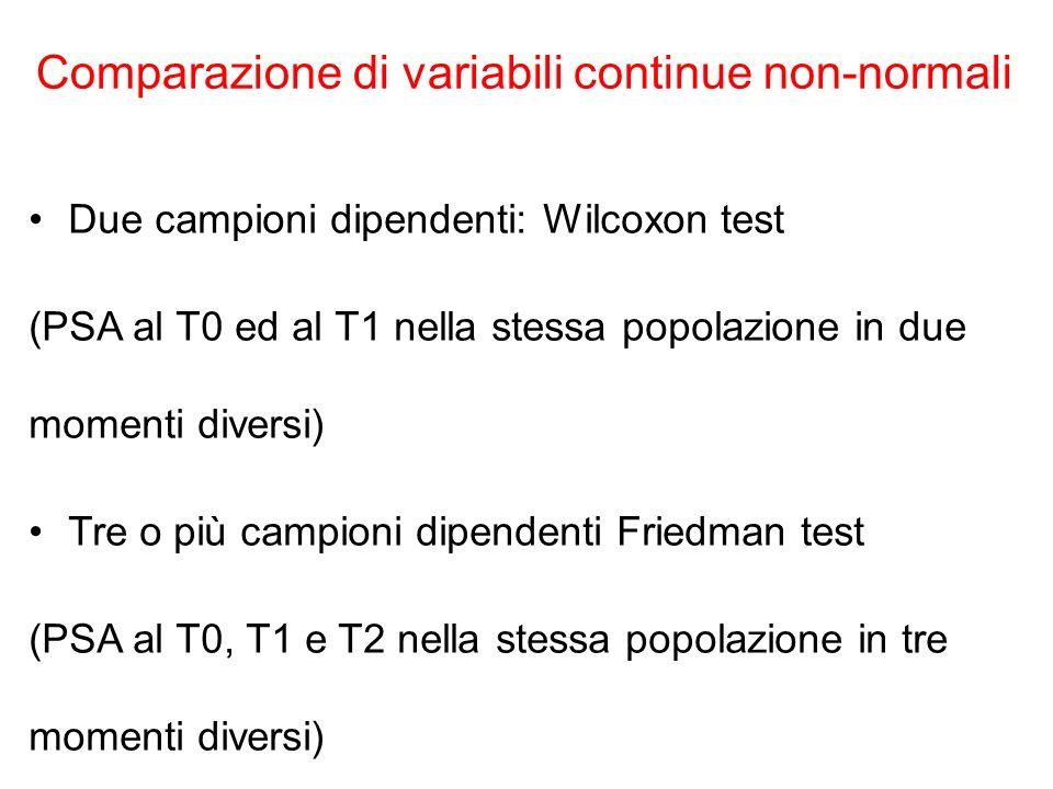 The Platinum Journal Comparazione di variabili continue non-normali Due campioni dipendenti: Wilcoxon test (PSA al T0 ed al T1 nella stessa popolazion