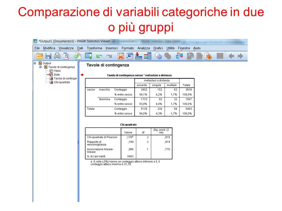 The Platinum Journal Comparazione di variabili categoriche in due o più gruppi