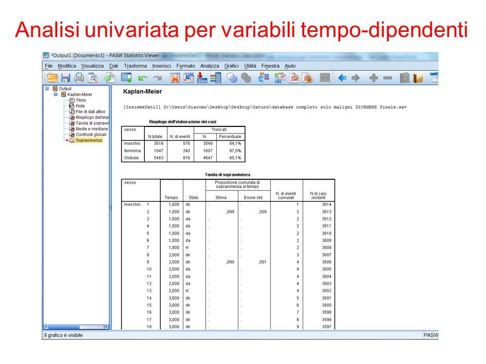 The Platinum Journal Analisi univariata per variabili tempo-dipendenti