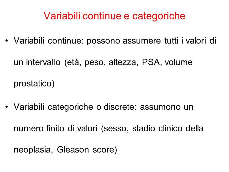 The Platinum Journal Comparazione di variabili continue non-normali Due campioni dipendenti: Wilcoxon test (PSA al T0 ed al T1 nella stessa popolazione in due momenti diversi) Tre o più campioni dipendenti Friedman test (PSA al T0, T1 e T2 nella stessa popolazione in tre momenti diversi)